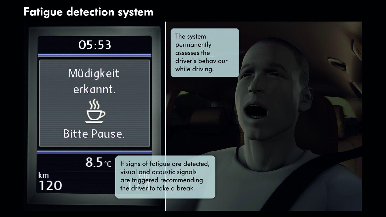 Sistema de detección de fatiga
