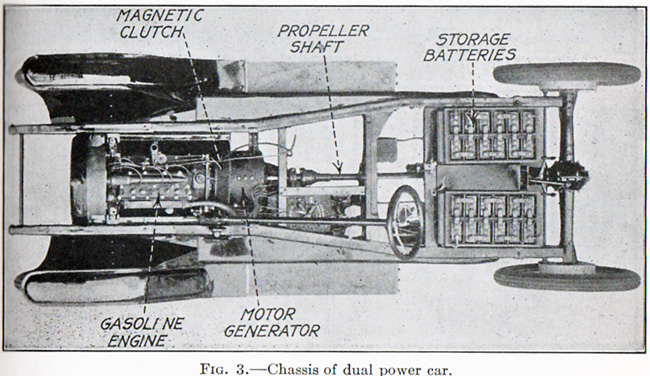 Planos del Woods Dual Power 1917