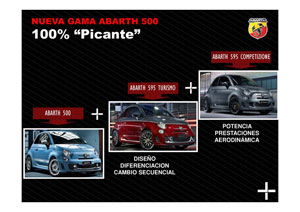 Foto abarth gama-general-2013