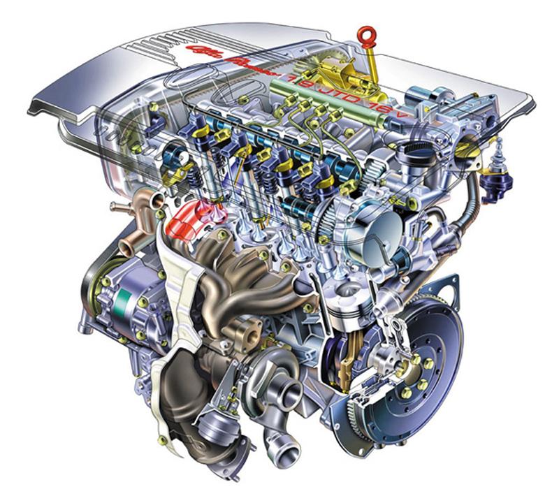 Foto 1900 Alfa Romeo Motores Diesel
