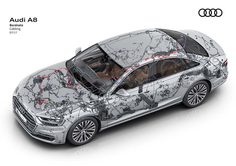 Foto Tecnicas Audi A8 Sedan 2017