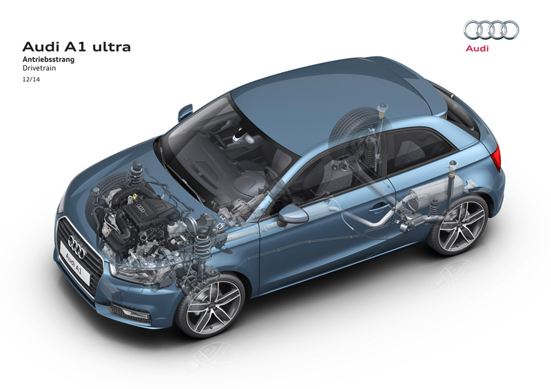Foto Tecnicas Audi A3 Ultra Dos Volumenes 2015