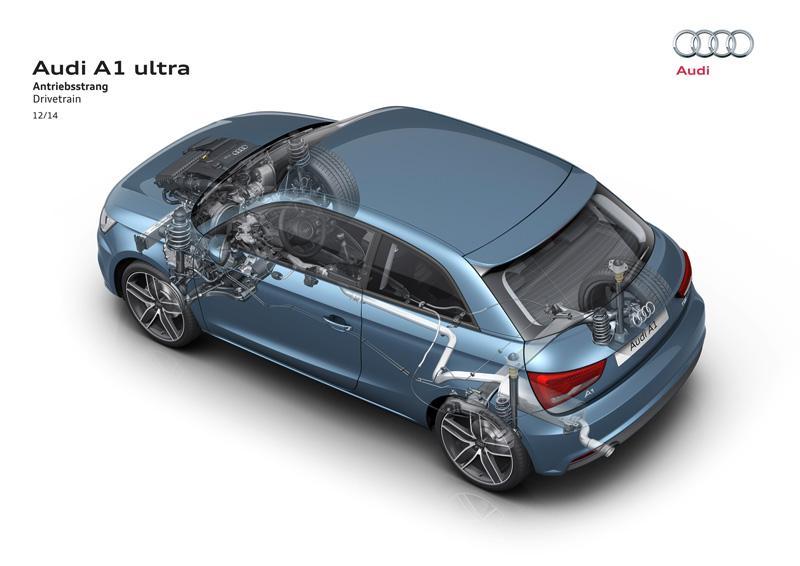 Foto Tecnicas 2 Audi A3 Ultra Dos Volumenes 2015