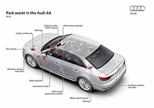 Foto Tecnicas (55) Audi A4 Sedan 2016
