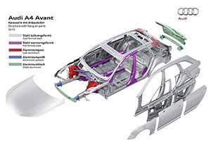 Foto Tecnicas (12) Audi A4-avant Familiar 2016