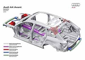 Foto Tecnicas (13) Audi A4-avant Familiar 2016