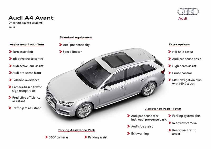 Foto Tecnicas (3) Audi A4-avant Familiar 2016
