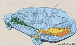 Foto Audi Duo Radiografia Audi Duo Concept 1989-1998