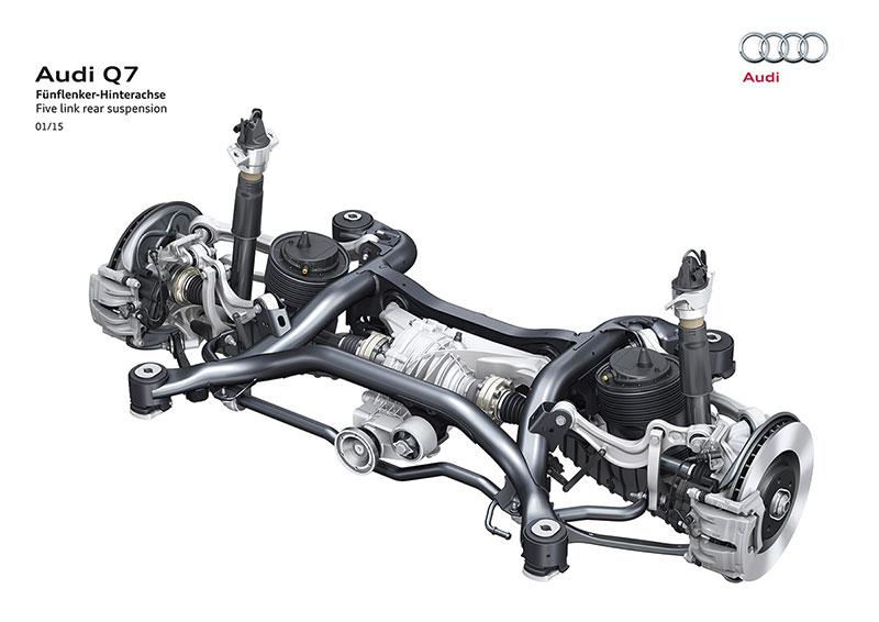 Foto Tecnicas Audi Q7 Suv Todocamino 2015