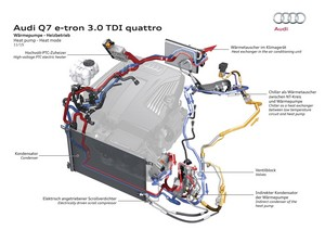 Foto Tecnicas 1 Audi Q7-etron Suv Todocamino 2016