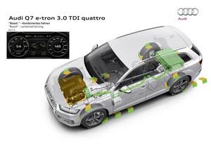 Foto Tecnicas 2 Audi Q7-etron Suv Todocamino 2016