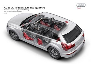 Foto Tecnicas Audi Q7-etron Suv Todocamino 2016