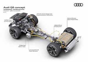 Foto Detalles (6) Audi Q8-concept Concept 2017