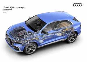 Foto Detalles (7) Audi Q8-concept Concept 2017