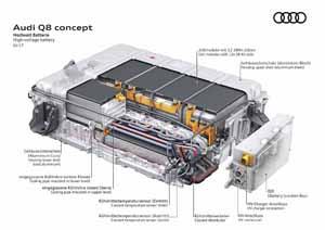Foto Detalles (8) Audi Q8-concept Concept 2017