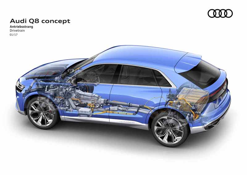 Foto Detalles (4) Audi Q8-concept Concept 2017