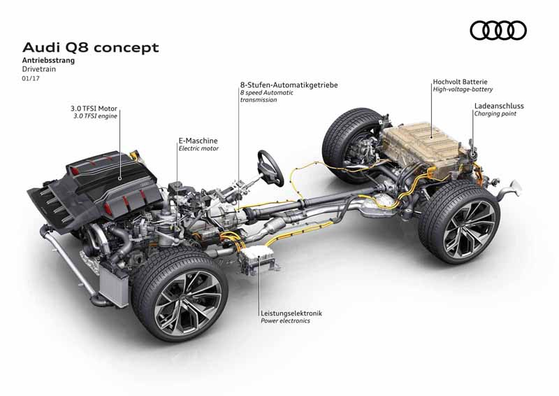 Foto Detalles (5) Audi Q8-concept Concept 2017