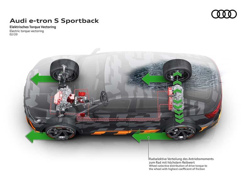 Foto Tecnicas Audi Quattro 40 Aniversario