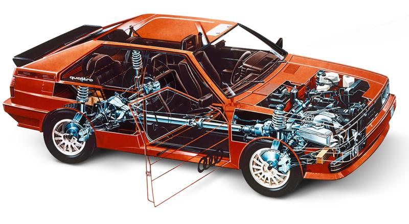 Foto Audi Quattro 1980 Audi Quattro Todos Modelos 30