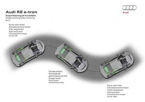 Foto Tecnicas (1) Audi R8-e-tron Cupe 2013