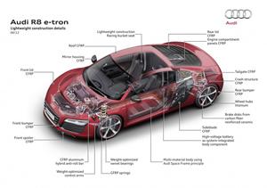 Foto Tecnicas (11) Audi R8-e-tron Cupe 2013