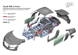 Foto Tecnicas (12) Audi R8-e-tron Cupe 2013