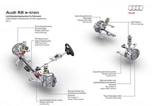 Foto Tecnicas (2) Audi R8-e-tron Cupe 2013