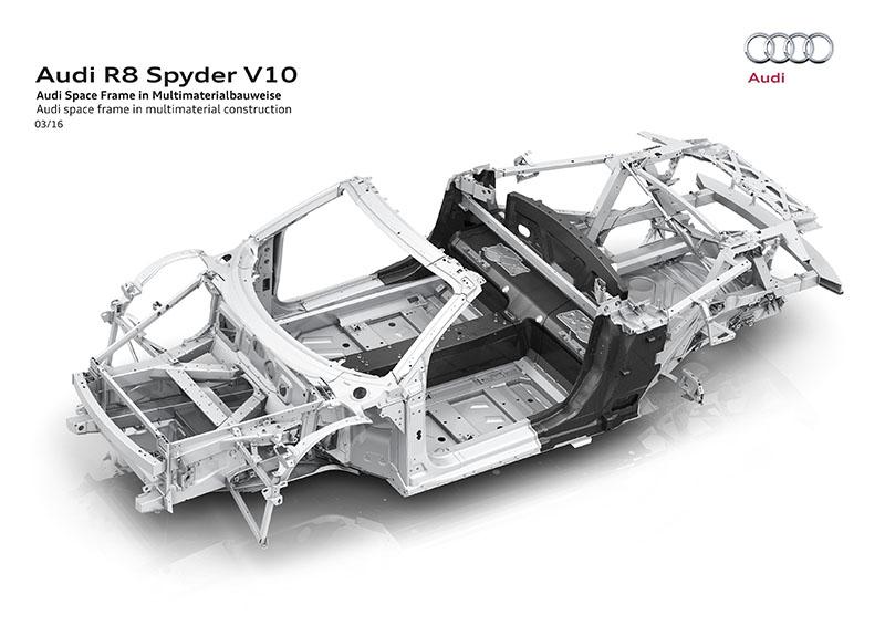 Foto Tecnicas Audi R8 Spyder Descapotable 2016