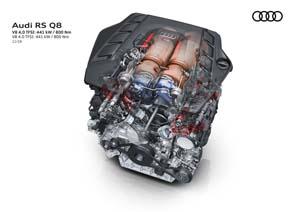 Foto Tecnicas (3) Audi Rs-q8 Suv Todocamino 2019