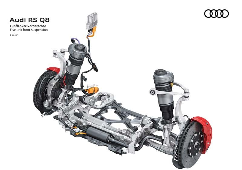 Audi RS Q8, foto estabilizadoras activas