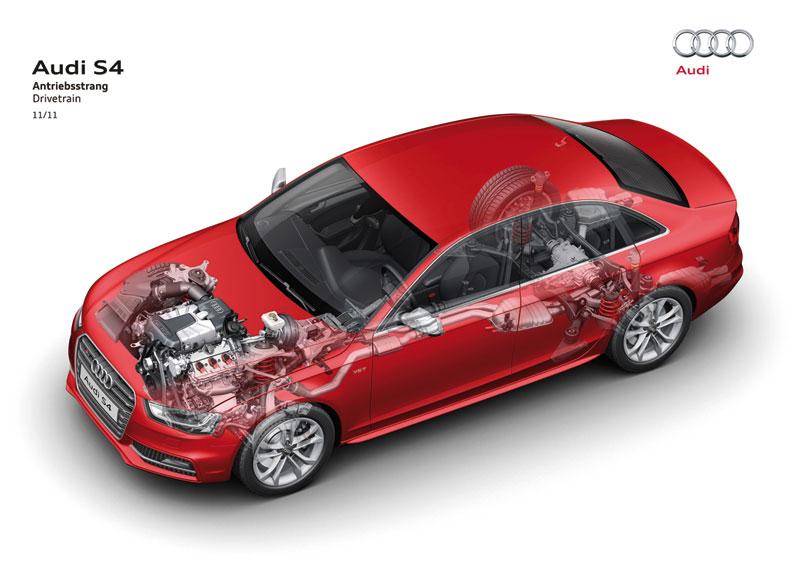 Foto Tecnicas Audi S4 Familiar 2012
