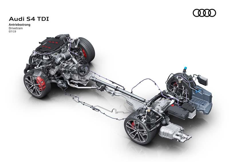 Audi S4 Avant 2020, foto sistema mild hybrid 48V