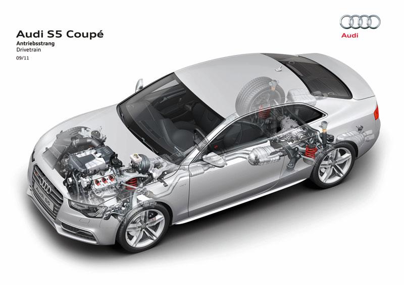 Foto Tecnicas Audi S5 Cupe 2012