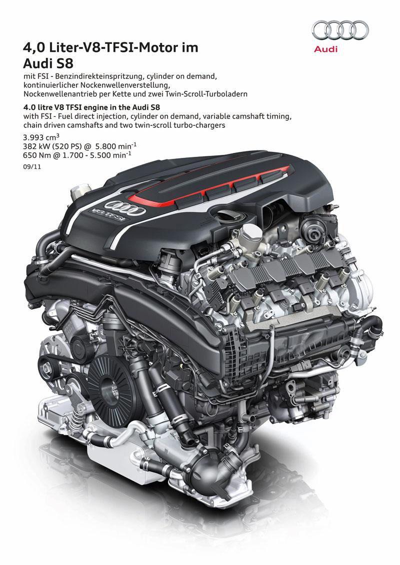 Foto Tecnicas Audi S8 Sedan 2012