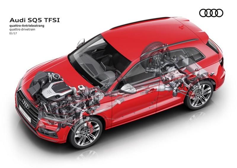Foto Tecnicas Audi Sq5 Suv Todocamino 2017