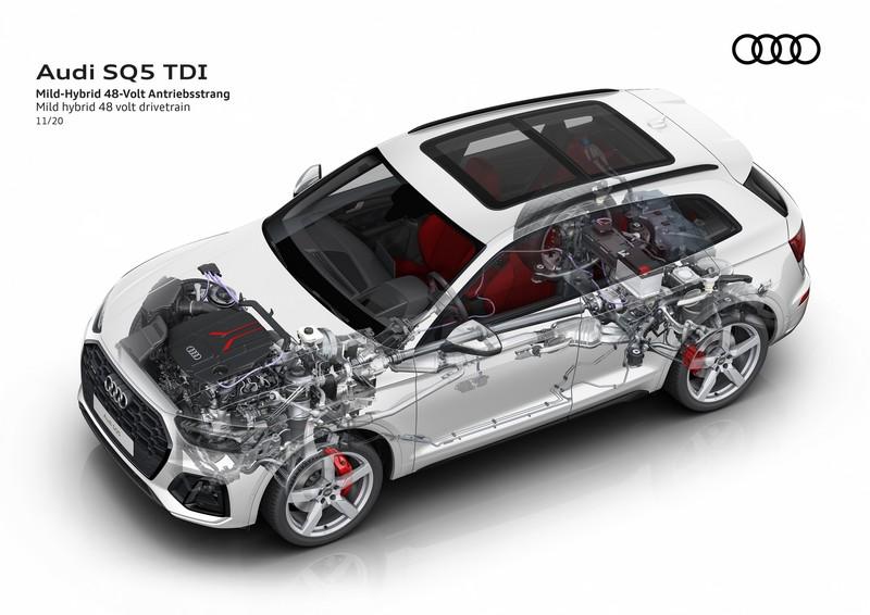 Foto Tecnicas Audi Sq5 Tdi Suv Todocamino 2021