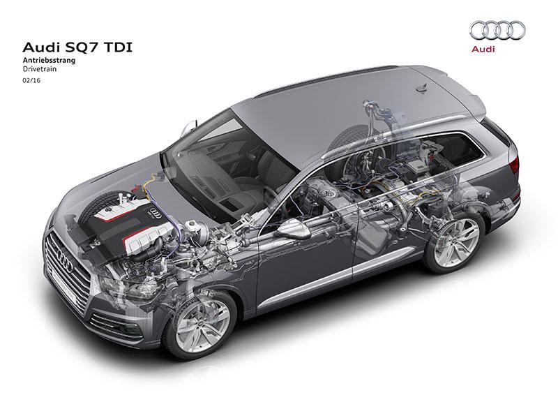 Foto Tecnicas Audi Sq7 Suv 2016