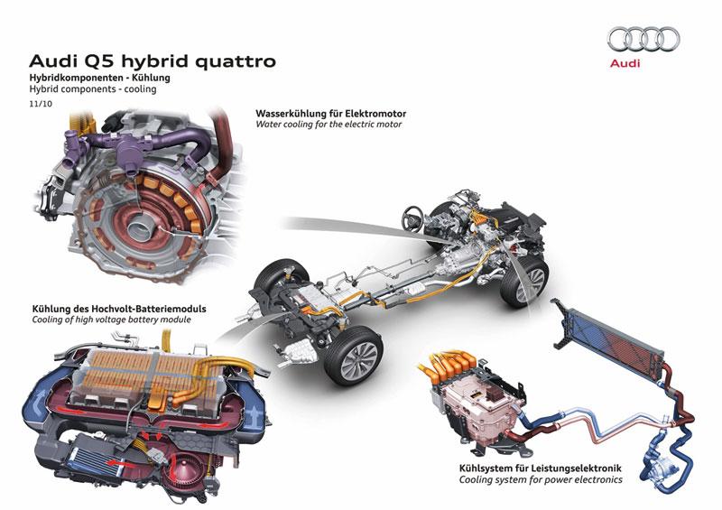 Foto Tecnica Hibridos Audi Audi Tecnica Hibridos 2012