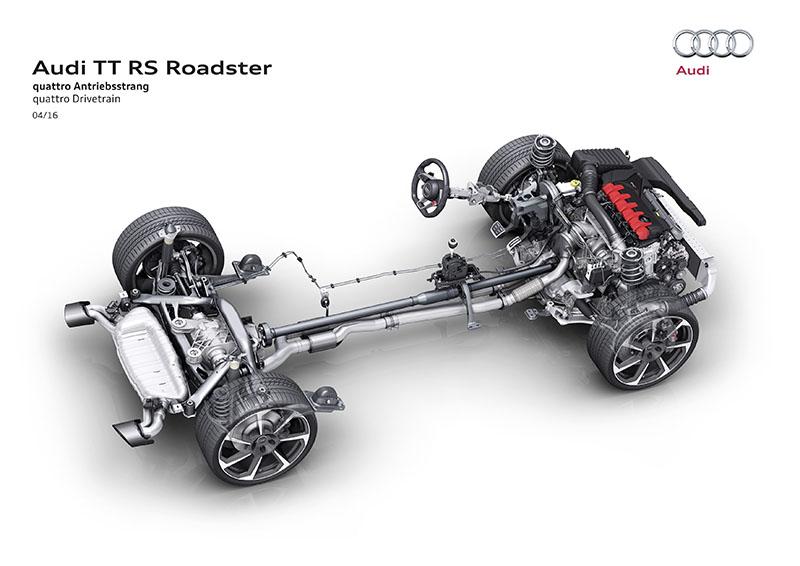 Foto Tecnicas Audi Tt Rs Cupe 2016