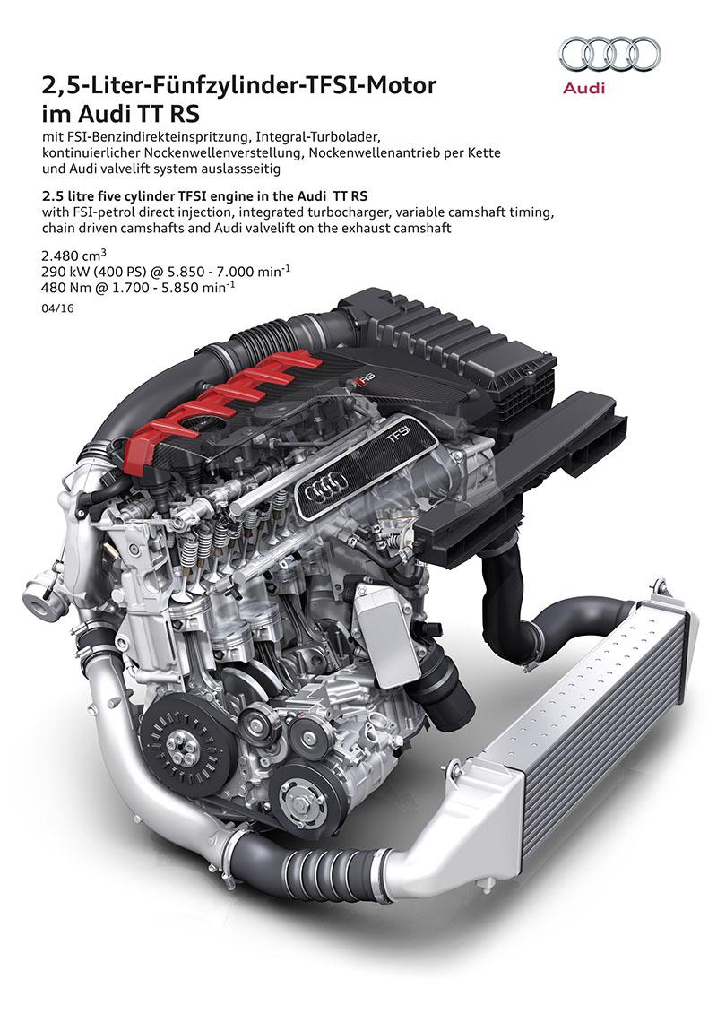 Foto Tecnicas (2) Audi Tt-rs Cupe 2016