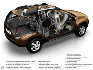 Foto Tecnicas Dacia Duster Suv Todocamino 2010