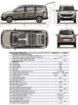 Foto Tecnicas Dacia Lodgy Monovolumen 2012