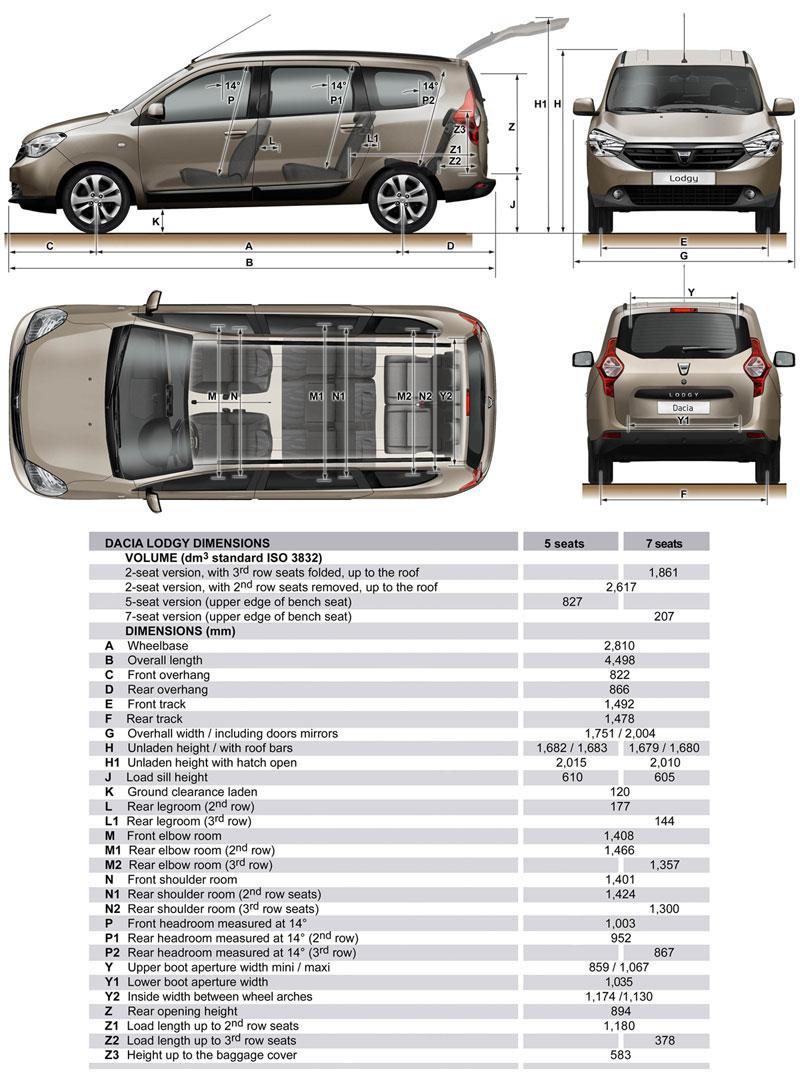 Dacia Lodgy características de espacio