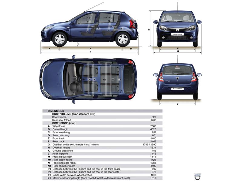 Foto Tecnicas Dacia Sandero Dos Volumenes 2008