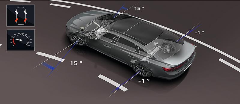 Foto 4control Renault Talisman Diccionario Cuatro Ruedas Directrices