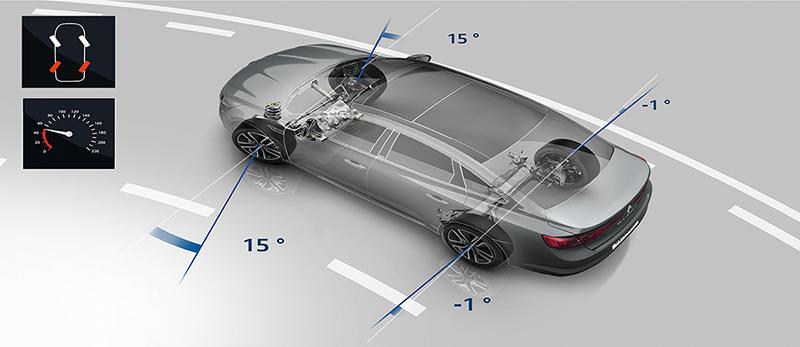 4Control en el Renault Talismán