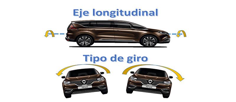 Foto Diapositiva1 Diccionario Cuatro Ruedas Directrices
