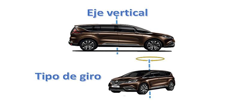 Foto Diapositiva2 Diccionario Cuatro Ruedas Directrices