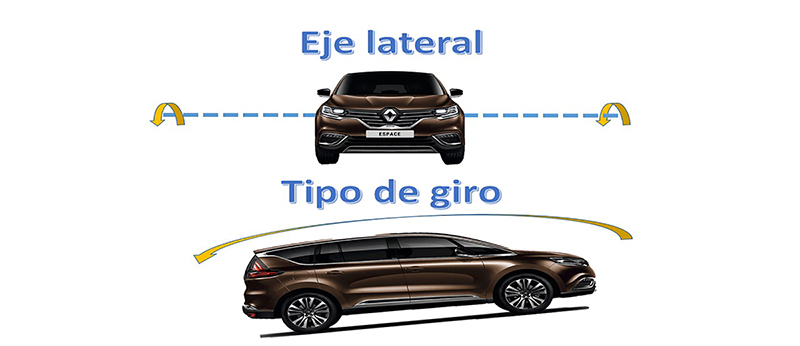 Foto Diapositiva3 Diccionario Cuatro Ruedas Directrices