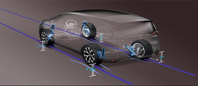 Foto Suspension Activa Renault Diccionario Cuatro Ruedas Directrices